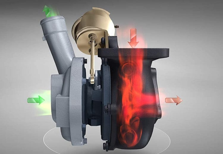 Defects in a Turbocharger